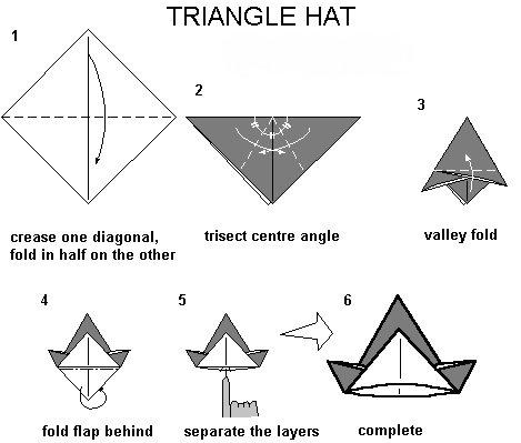 chapeau de fou en origami